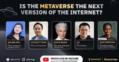 Coin Metaverse là gì ? Top 6 đồng coin Metaverse 2022